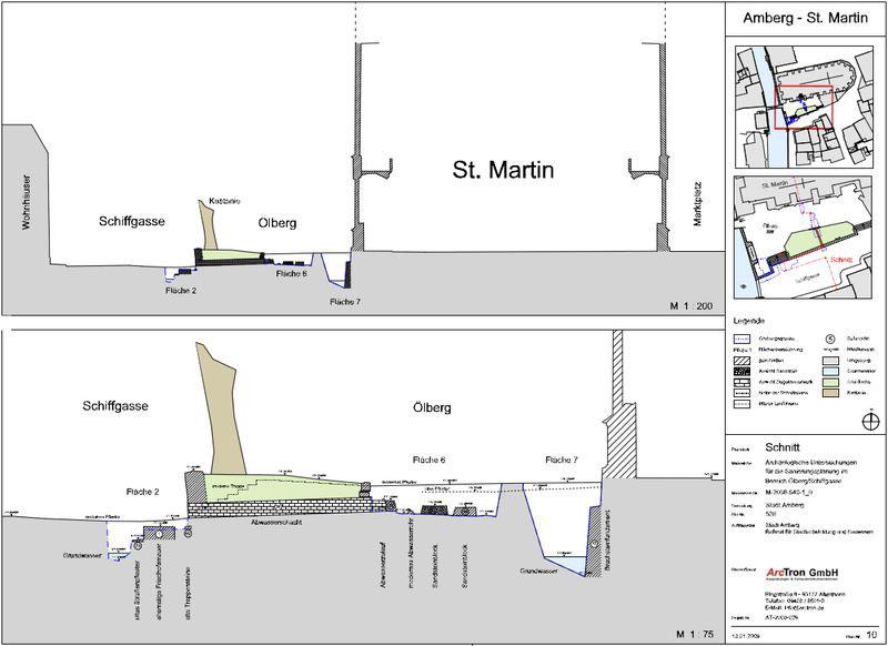 Archäologische Dokumentation Plan 3