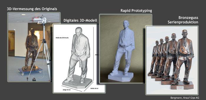 Modellbau vom Laserscan zum Bronzeguss