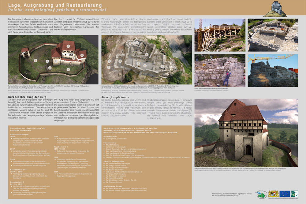 Information board IV Liebenstein Castle - brief description of the castle then and now